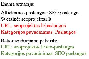 URL tvarkymo pavyzdys